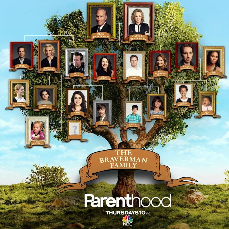 5 serial tv untuk para ibu muda parenthood, parenthood.wikia.com