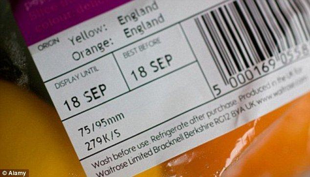 Best Before - Beda Arti, Ini Penjelasan Tanggal-Tanggal di Label Kemasan Makanan! 01.jpg