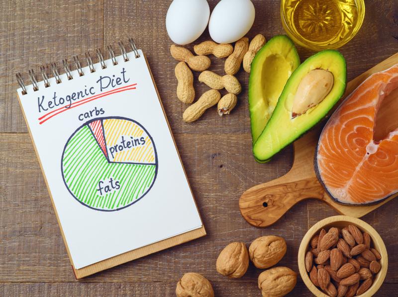 Diet Keto Bisa Meningkatkan Kesuburan Simak Penjelasannya di Sini 02.png