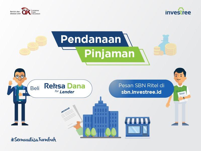 Mengenal Investasi Digital 3.jpg