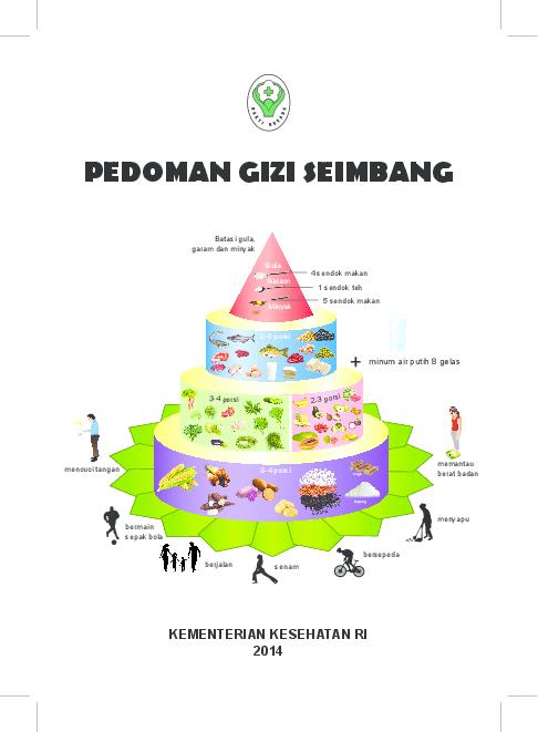 Tumpeng Gizi Seimbang.png