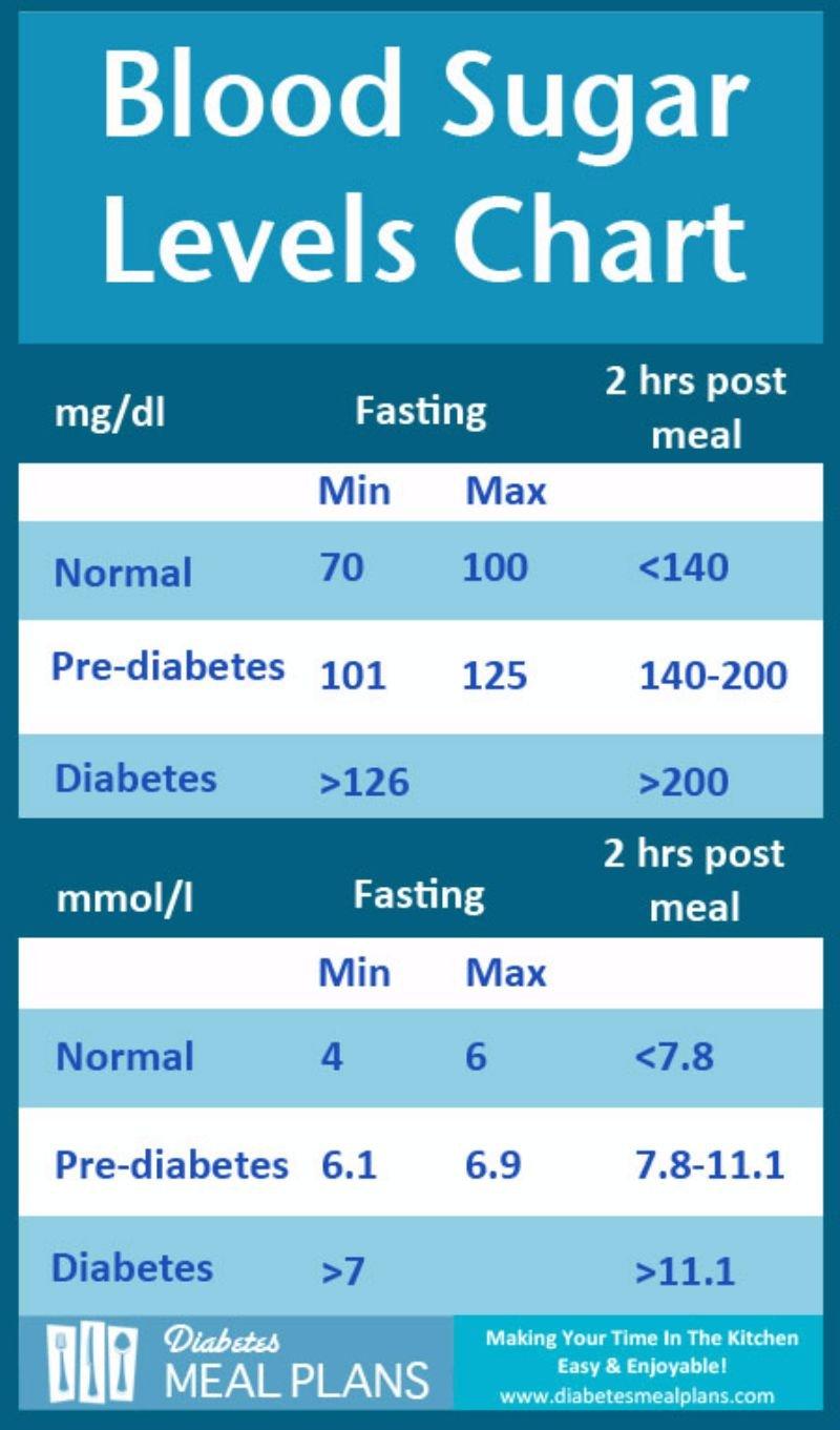 blood-sugar-chart-14-screenshot.jpg