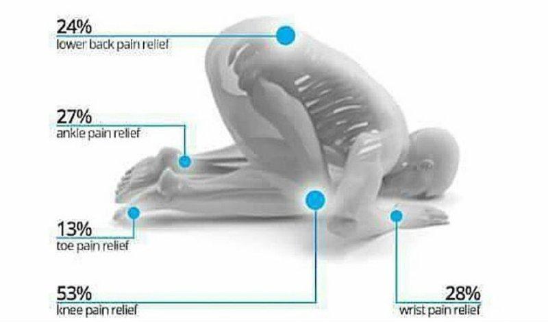manfaat gerakan shalat untuk kesehatan