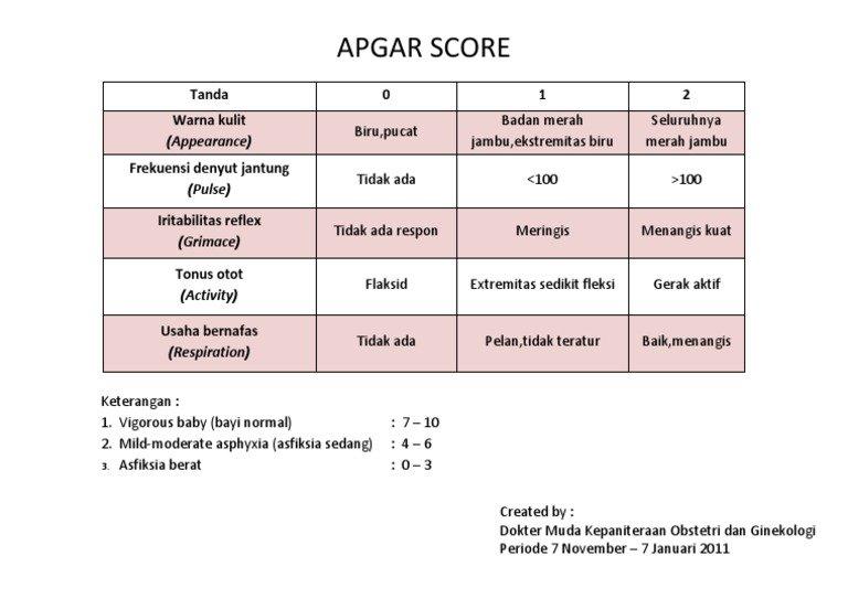 tabel Apgar score.jpg